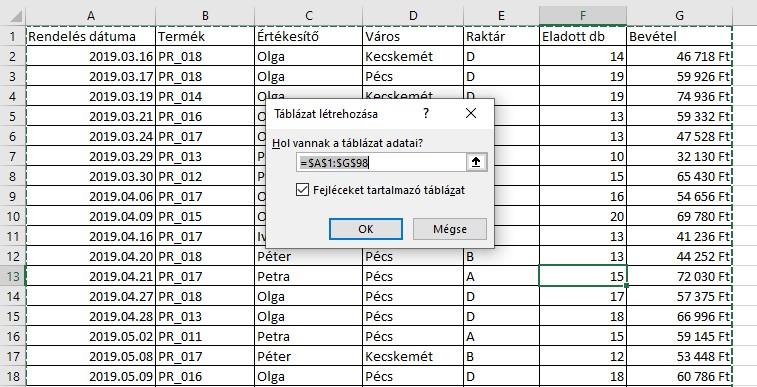 Pivot tábla táblázattá alakítás