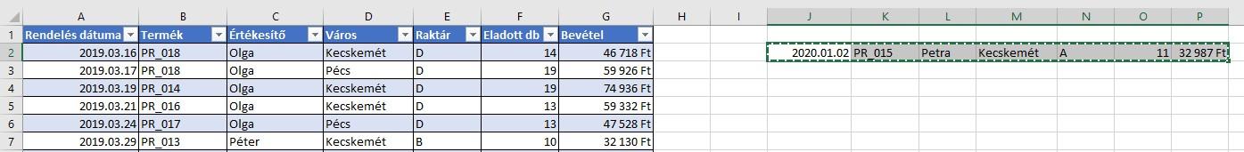 Pivot táblázat