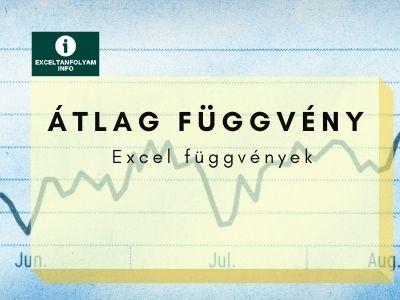 Excel ÁTLAG függvény magyarázata példával